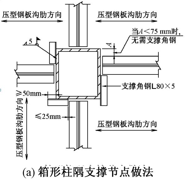 图4 悬挑板边内跨压型钢板平行边梁布置做法(加支撑) (4)当选用TD3-90,TD6-90,TD4-150的钢筋桁架楼承板、悬挑长度a≤150mm,且悬挑板边内跨钢筋桁架铺设方向与边梁夹角为45°布置时,可不加支撑,用边模板直接悬挑。 (5)当选用TD3-90,TD6-90的钢筋桁架楼承板、150mm<悬挑长度a≤500mm和选用TD4-150的钢筋桁架楼承板、150mm<悬挑长度a≤700mm,且悬挑板边内跨钢筋桁架铺设方向与边梁夹角为45°布置时,板垂直边梁悬挑,