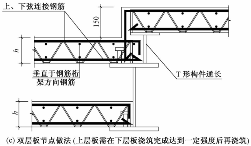 2节中组合楼板与钢筋混凝土结构搭接处节点做法,在混凝土中预埋埋件
